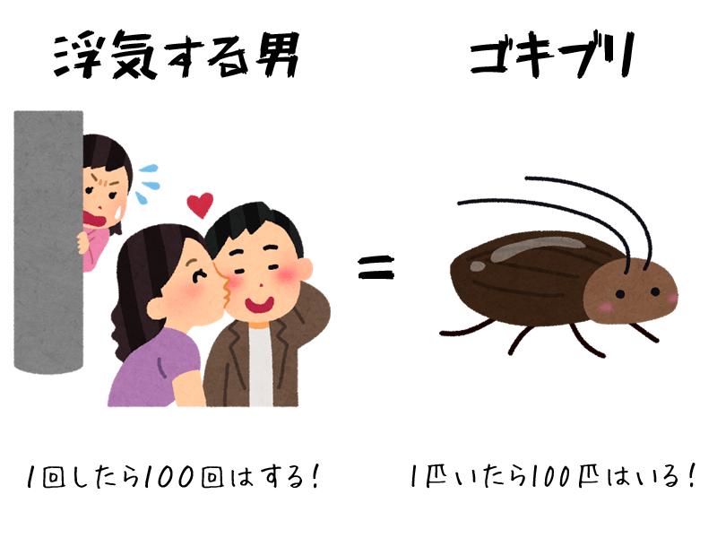 浮気男はゴキブリ